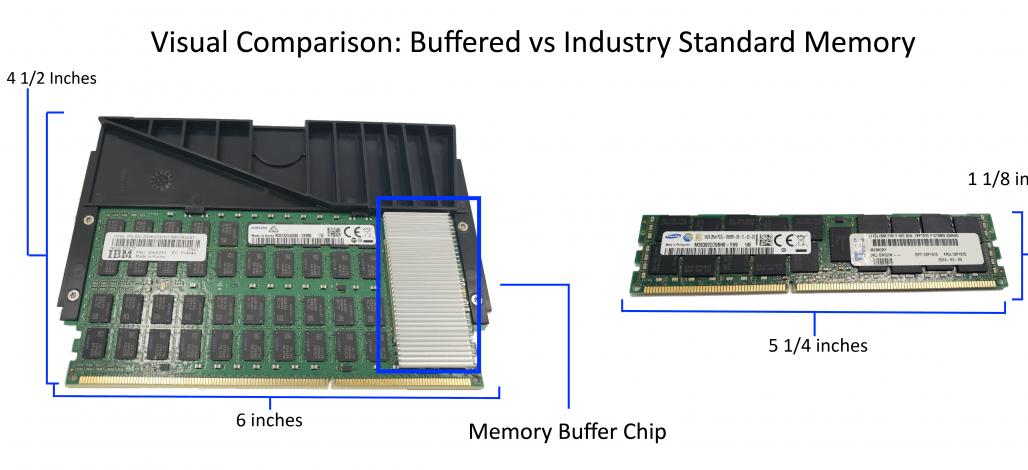 Visual Comparison of POWER8 Vs POWER9 Memory