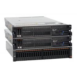 IBM V7000 2076 Storwize: Enterprise SAN