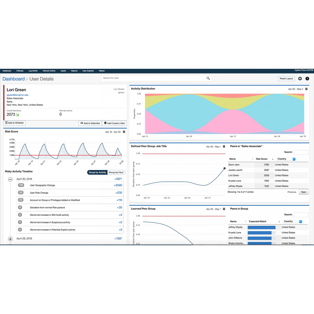 IBM QRadar SIEM | Product Overview | Security Intelligence