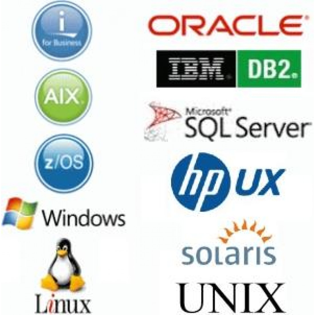 Job Scheduler Software Oracle SQL iSeries AS400 Windows AIX