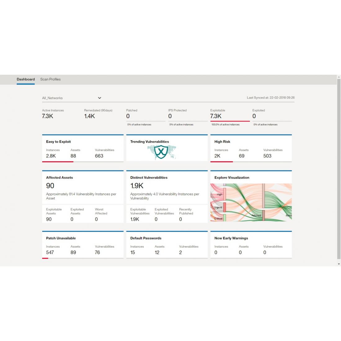 SIEM Security | QRadar Appliance 3148 | AI Security Automation